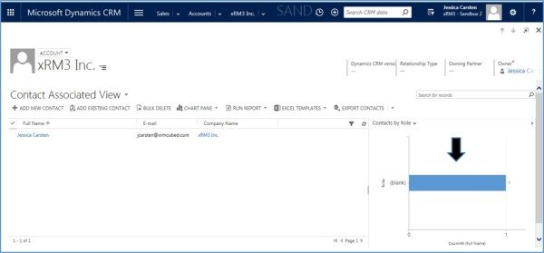 Microsoft Dynamics CRM - Chart Pane Not Rendering in Associated Views 2