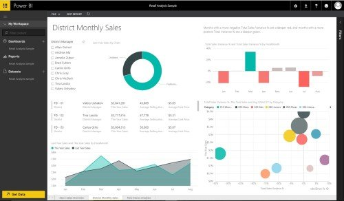 Microsoft Dynamics CRM Online Office 365 11